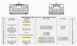 OEM fit Android Head Unit Radio DVD Navigation upgrade