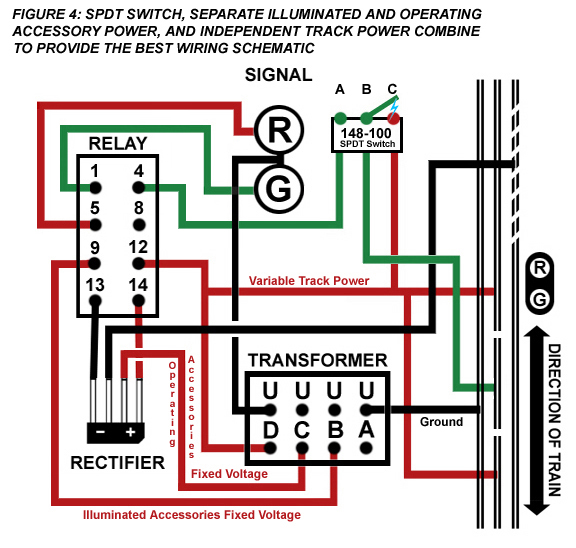 blocksystem4 wiring diagram magnetic contactor efcaviation com magnetic contactor wiring diagram at crackthecode.co