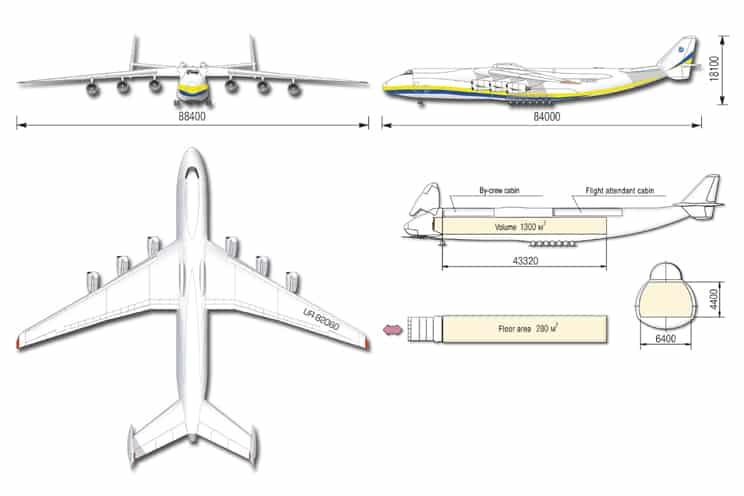 Planta do Antonov AN-225 Mriya