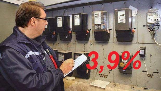 Photo of NOVOGODIŠNJI POKLON: Cena električne energije za domaćinstva od danas će biti skuplja