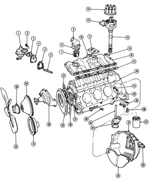 Chevy V 8 Engine Exploded View Diagram  Wiring Diagram