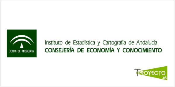 Comercio y construcción impulsan la creación de empresas en Córdoba