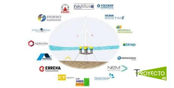 Proyecto Flow. Aerogeneradores offshore flotentes