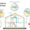 Eficiencia energética. El estándar Passivhaus