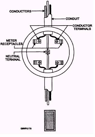U7487 Rl Tg Wiring Diagramrl Citaasia. Meter Socket Wiring Diagrams Diagram 330resize3182c461 At Cita. Wiring. U281c1 Wiring Diagram At Scoala.co