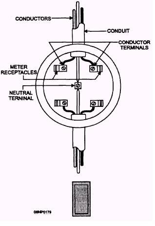 image330?resize=318%2C461 meter socket wiring diagrams wiring diagram  at gsmportal.co