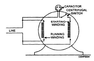 dayton split phase motor wiring diagram dayton dayton split phase ac motor wiring diagram wiring diagram on dayton split phase motor wiring diagram
