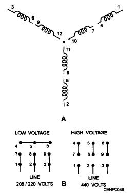 12 Lead 480 Volt Motor Wiring : High Leg Delta Wikipedia
