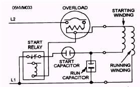 image577?resize\=279%2C174 run capacitor wiring diagram potential start relay diagram \u2022 free single phase motor wiring diagram with capacitor start capacitor run at n-0.co
