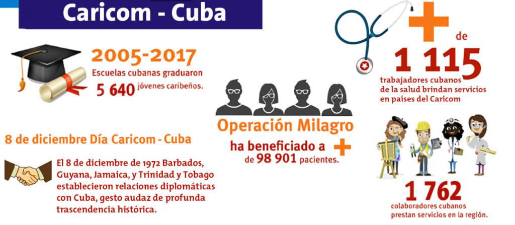 https://i2.wp.com/www.trabajadores.cu/wp-content/uploads/2017/12/03-12-2017-20-51-56-1-1024x447.x55124.jpg