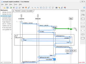 UML Sequence Diagram Editor for Professionals  EasyTo