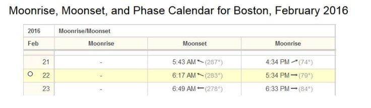 Moonrise February 22