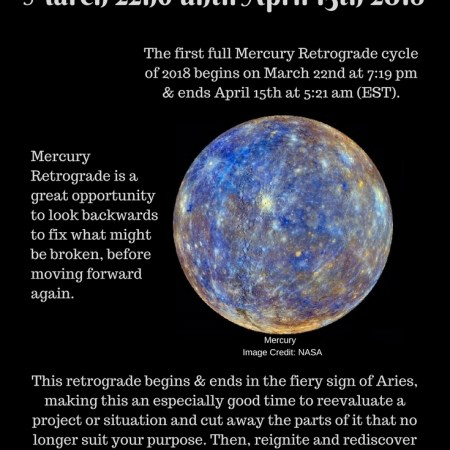 Mercury Retrograde March 2018