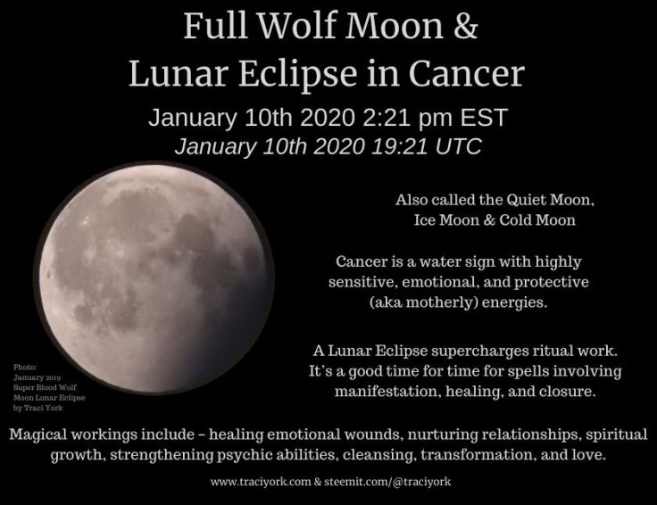 Full Wolf Moon & Lunar Eclipse in Cancer