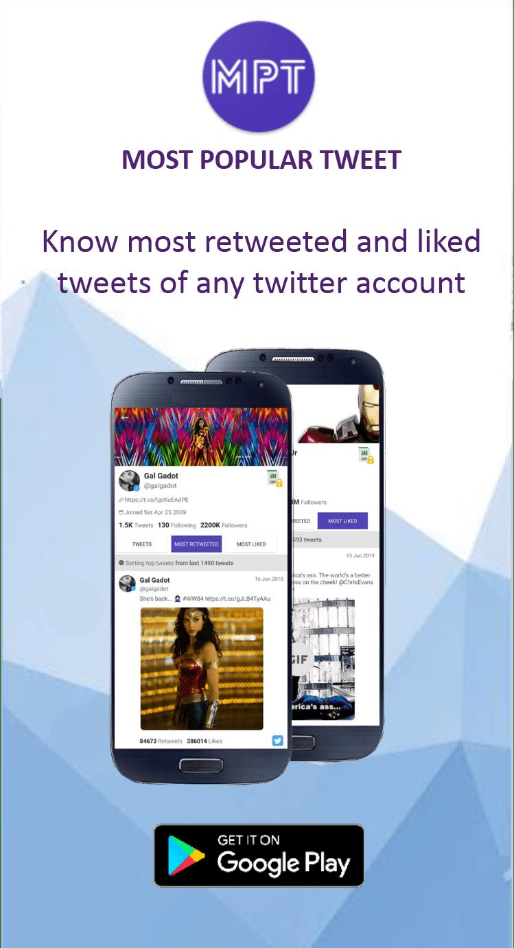 Most Popular Tweet