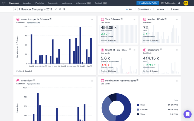socialbakers social listening tool dashboard screenshot