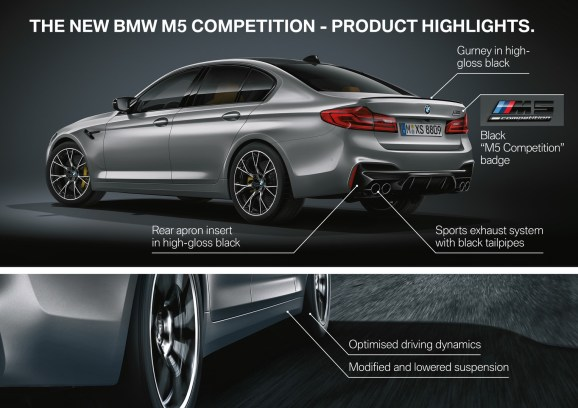 The new BMW M5 Competition Highlights