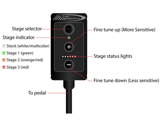 BMS Pedal Tuner For BMW And Mini