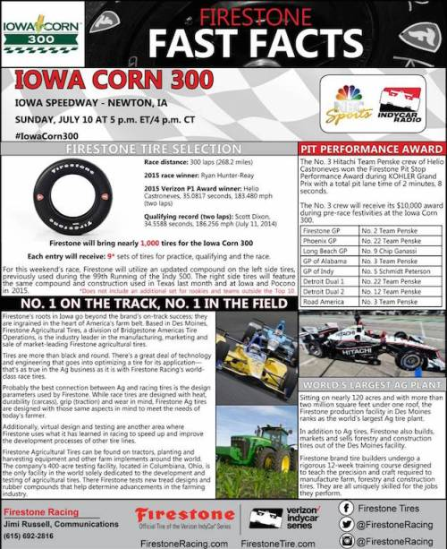 Firestone Iowa Corn 300 - 2016