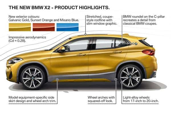 2018 bmw x2 features exterior