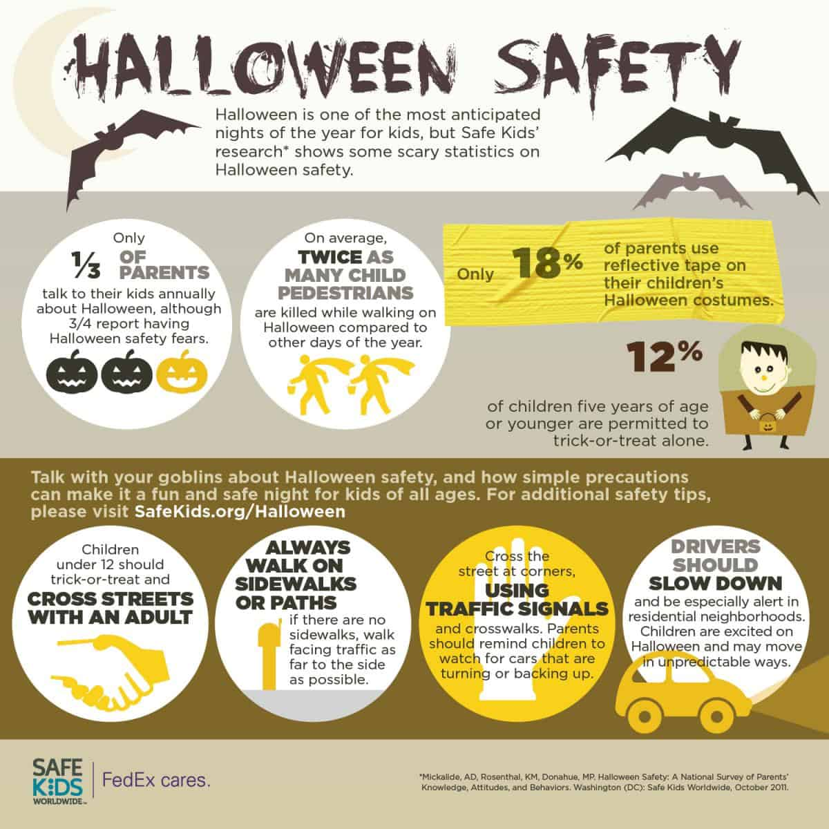 Halloween Safety Tips for Drivers