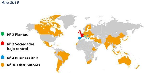 Presencia Internacional de Alpego en 2019