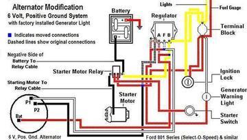 801 Ford Solenoid Diagram - Wiring Diagram Verified Negative Ground Generator Wiring Diagram on