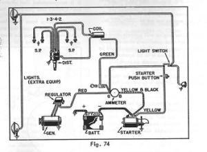 wiring diagram for Massey Harris Pony  Massey Harris & Massey Ferguson
