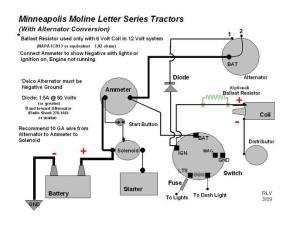 wiring diagram Z MM  Minneapolis Moline Forum  Yesterday
