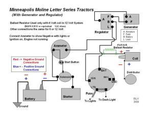 RTU Wiring Harness Diagram  Yesterday's Tractors