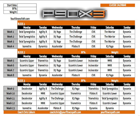 My Ninety Day Review Of The P90X3 Workout