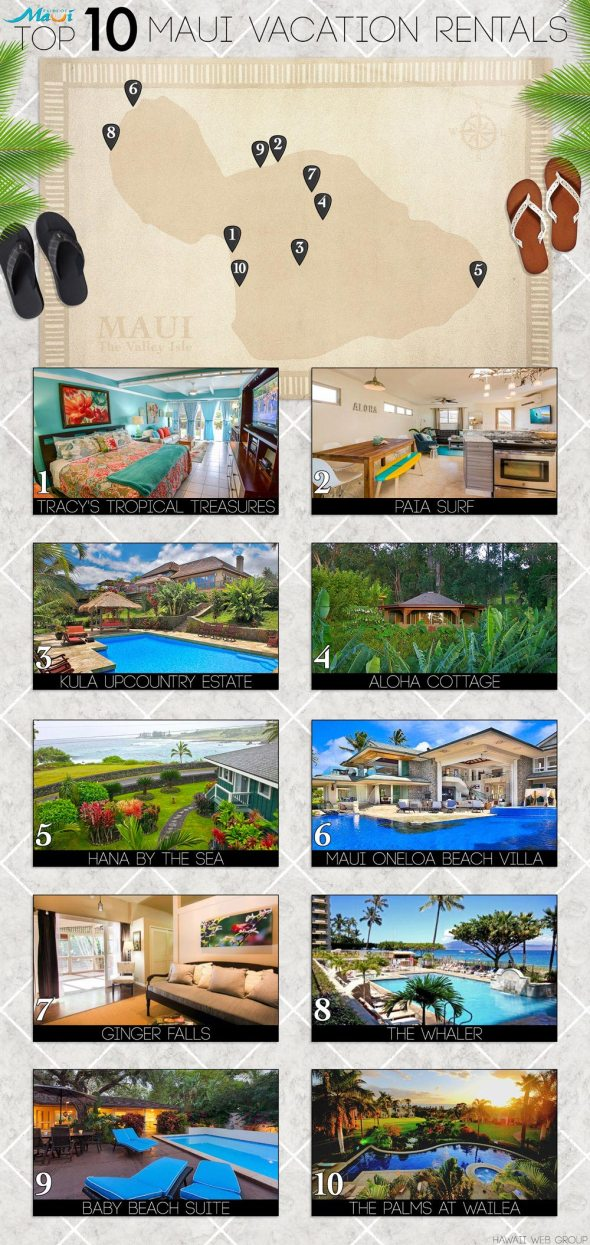 #1 maui vacation rental
