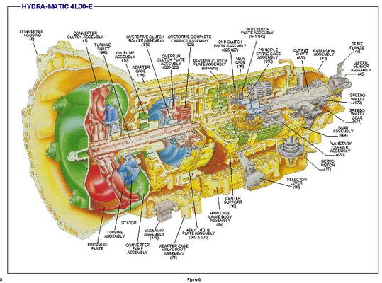 Gm 4l30 E 4l430e Hydra Matic Gearbox Transmission Service