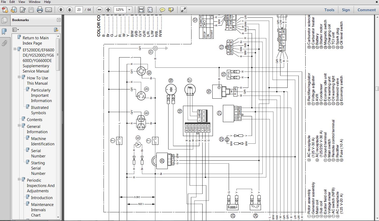 Yamaha Ef De Generator Service Manual