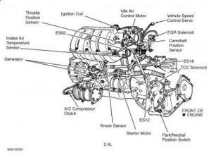 Caravan Voyager 2003 Service Manual  Download Manuals & Technical