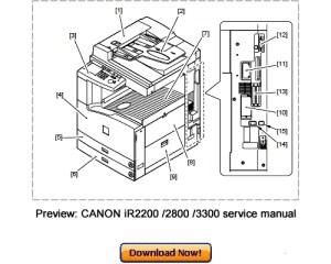 CANON iR2200 iR2800 iR3300 Service Repair Manual Download