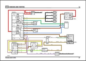 Land Rover Discovery 2 Electrical Wiring Diagram Download