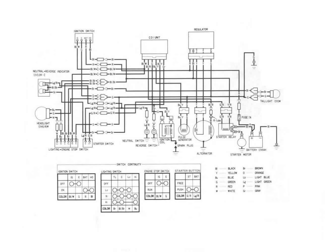 TRX125_1985_wiring?resize=665%2C515 1984 honda atc 125 wiring diagram wiring diagram,1986 Honda Trx 125 Wiring Diagram