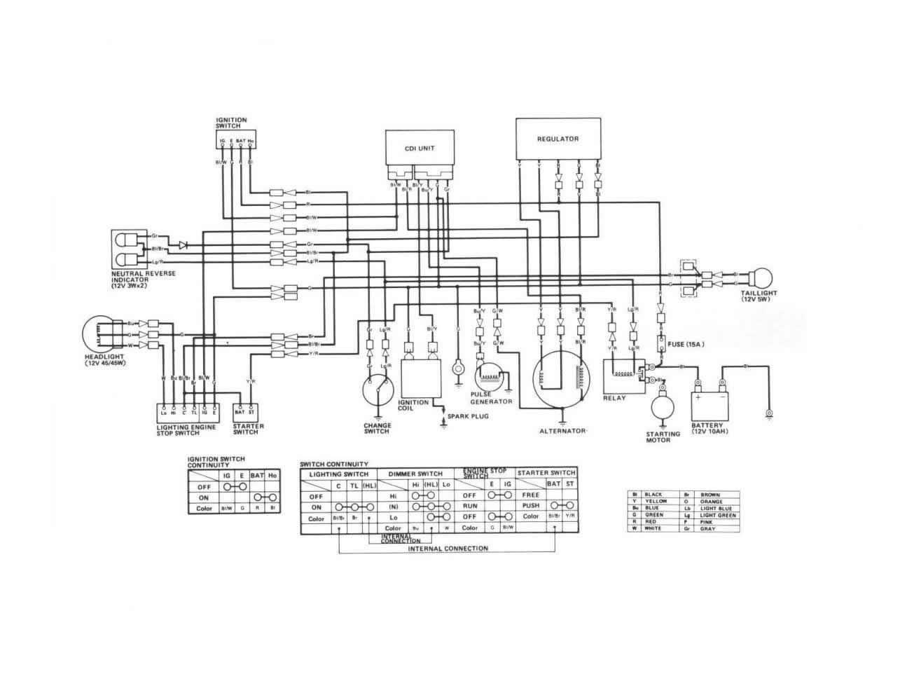 Carter Talon Engine Wiring Diagram Wiring Diagram