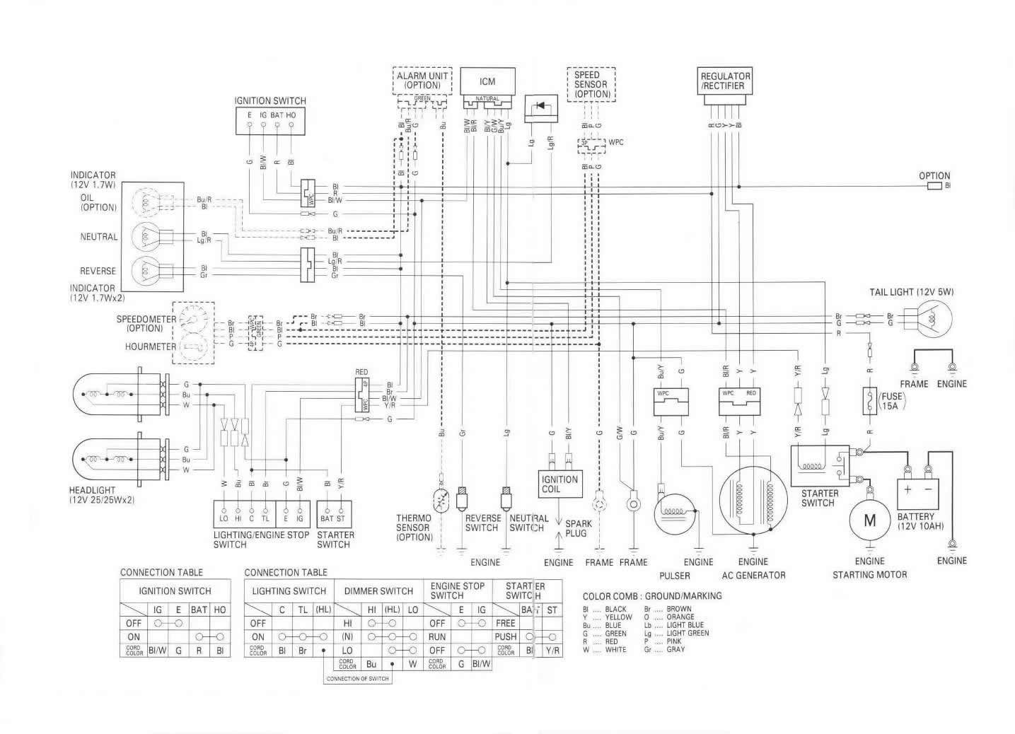 Diagram Collection 110cc Chinese Atv Wiring Diagram - Download ...