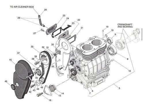 9025099_ezgo_engine?resize\=500%2C364\&ssl\=1 99 ezgo txt wiring diagram ezgo rxv wiring diagram, ez go 36v ezgo txt wiring diagram at bayanpartner.co