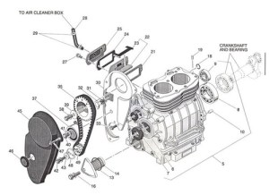 EZGO GAS ENGINE REPAIR AND PARTS MANUAL 295cc 350cc