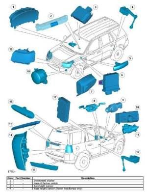 LAND ROVER FREELANDER 2 Workshop Repair Manual & Wiring