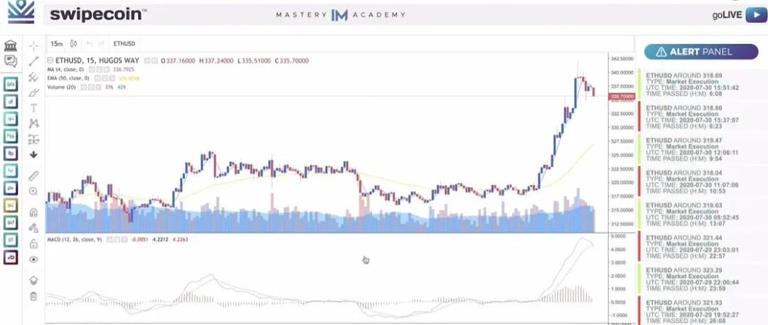 IM SwipeCoin chart