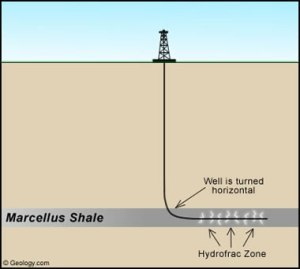 marcellus-gas-well