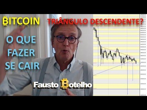 BITCOIN – TRIÂNGULO DESCENDENTE – O QUE FAZER SE CAIR + DOLAR,  S&P E BOVESPA