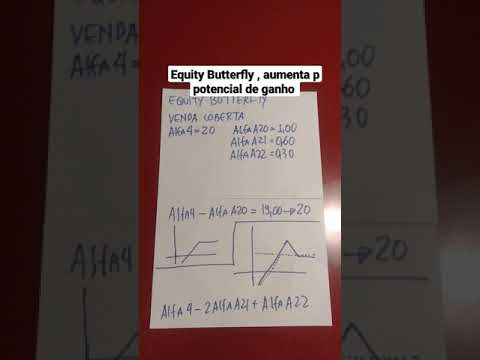 Equity Butterfly