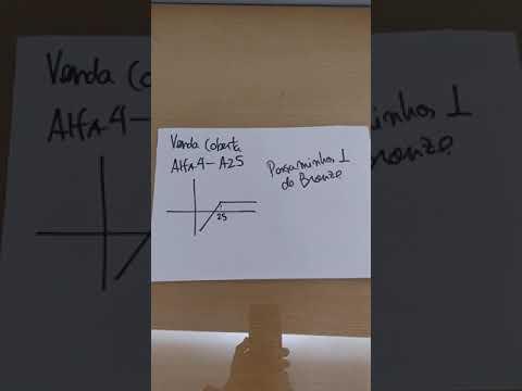 Pergaminhos de Bronze vamos estudar como é a Maximização da Estratégia. #Shorts