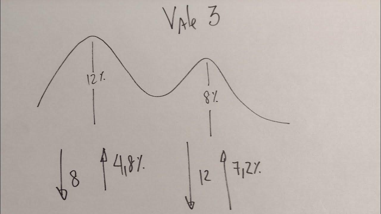 Tutorial do ciclo da Vale3 .