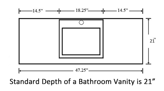 Kitchen Countertops Dimensions - BSTCountertops